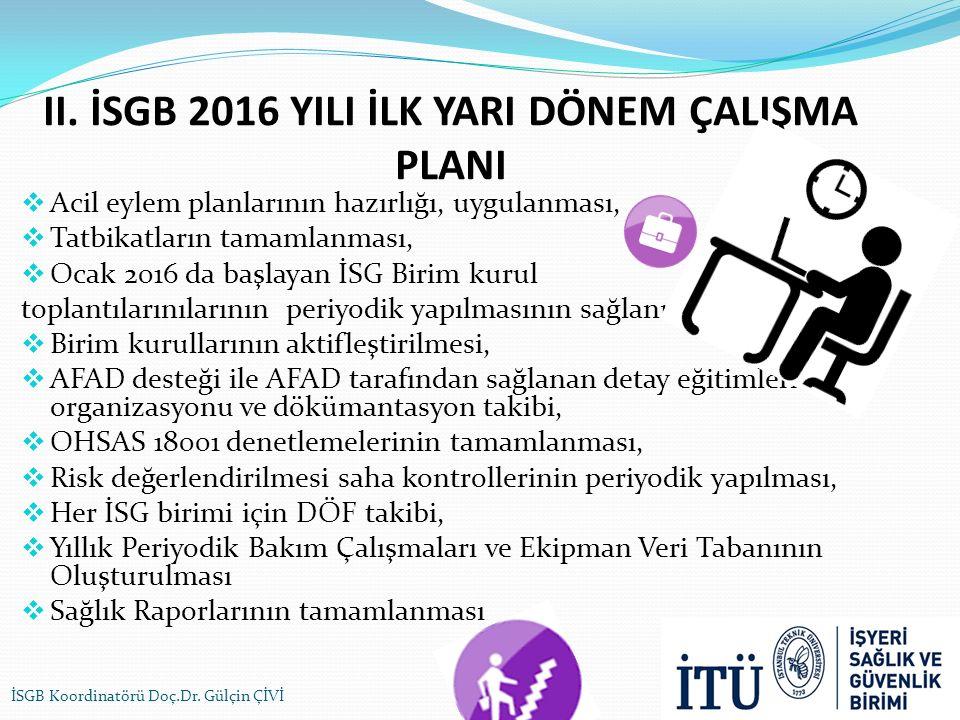 II. İSGB 2016 YILI İLK YARI DÖNEM ÇALIŞMA PLANI