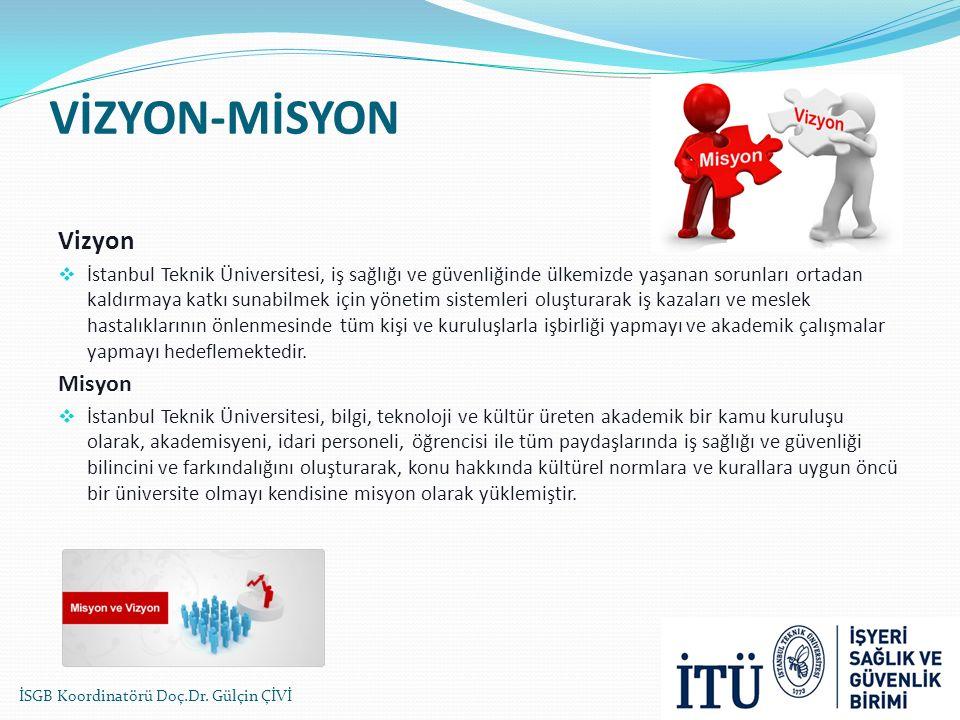 VİZYON-MİSYON Vizyon Misyon