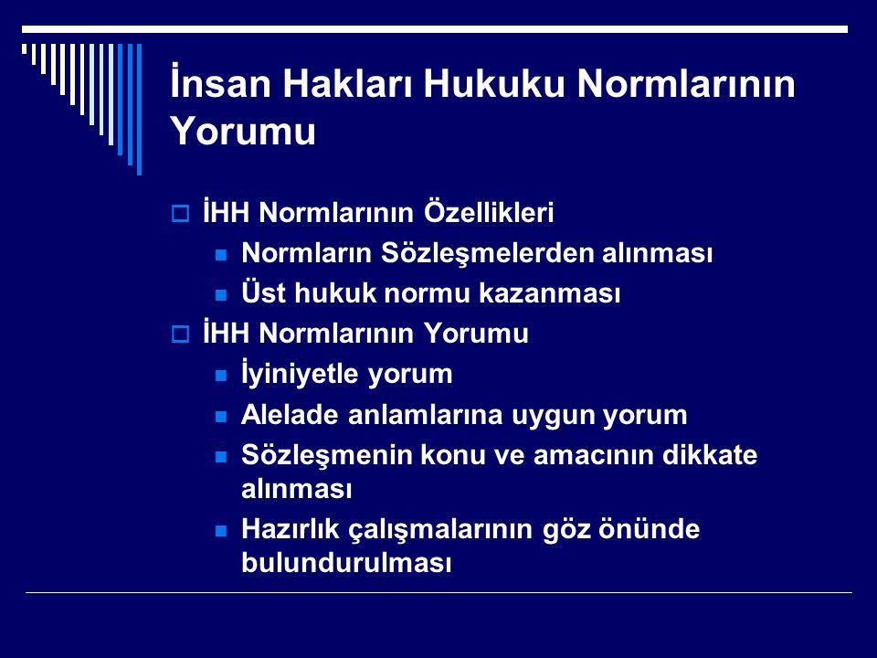 İnsan Hakları Hukuku Normlarının Yorumu