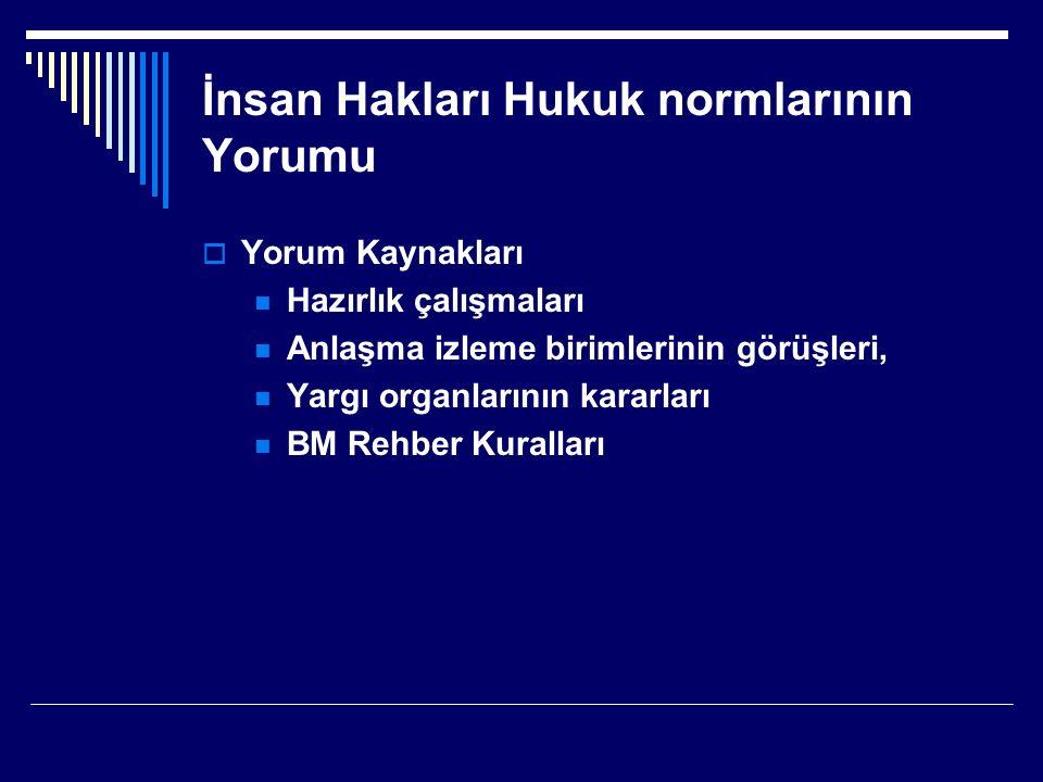 İnsan Hakları Hukuk normlarının Yorumu