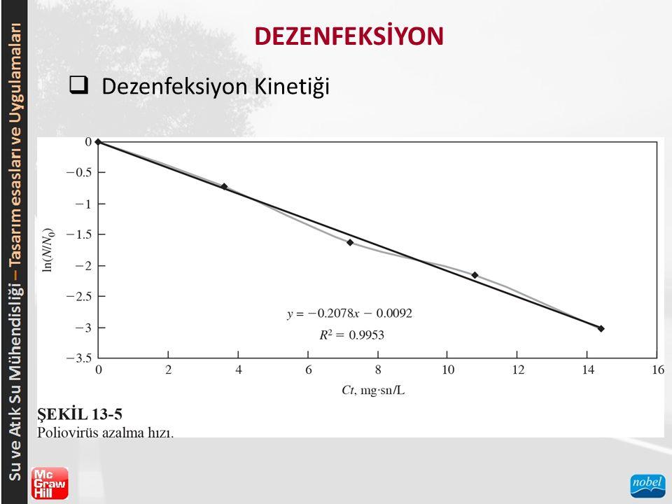 DEZENFEKSİYON Dezenfeksiyon Kinetiği