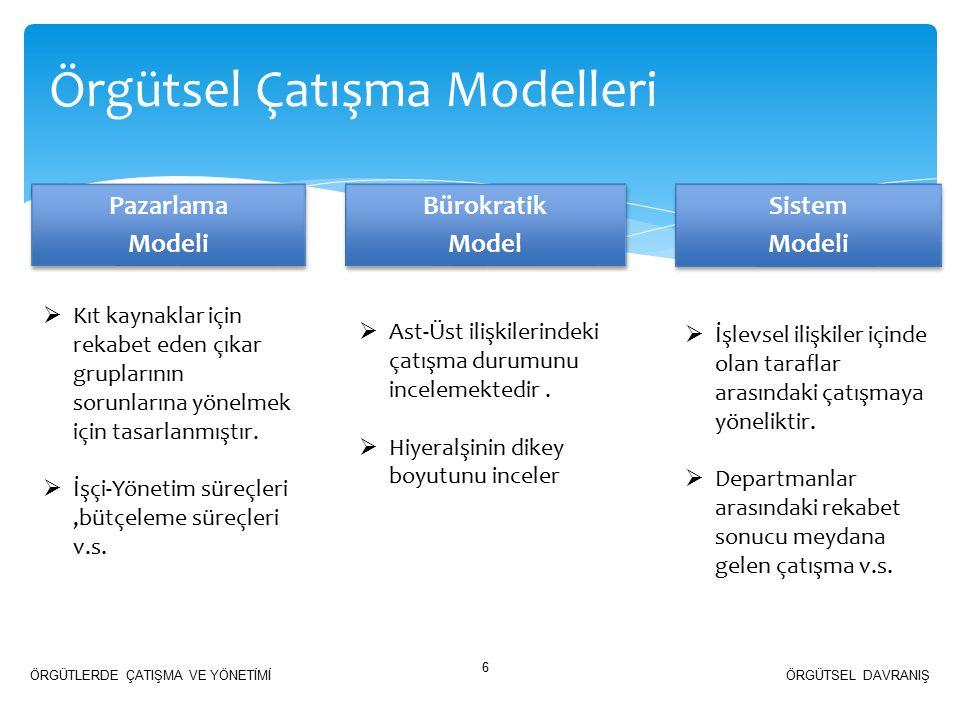 Örgütsel Çatışma Modelleri
