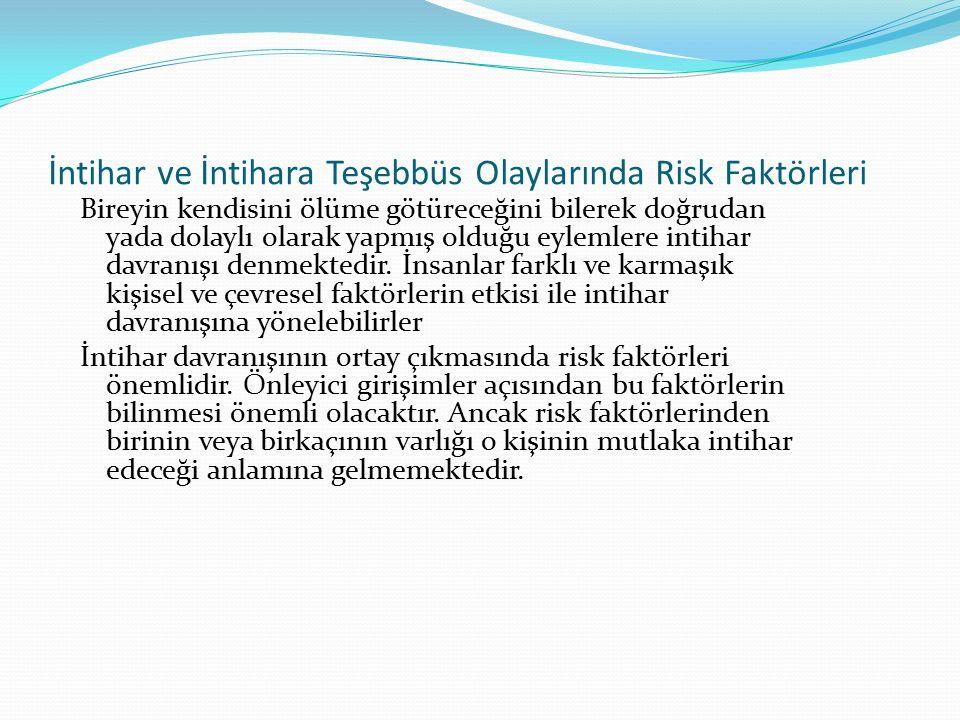 İntihar ve İntihara Teşebbüs Olaylarında Risk Faktörleri