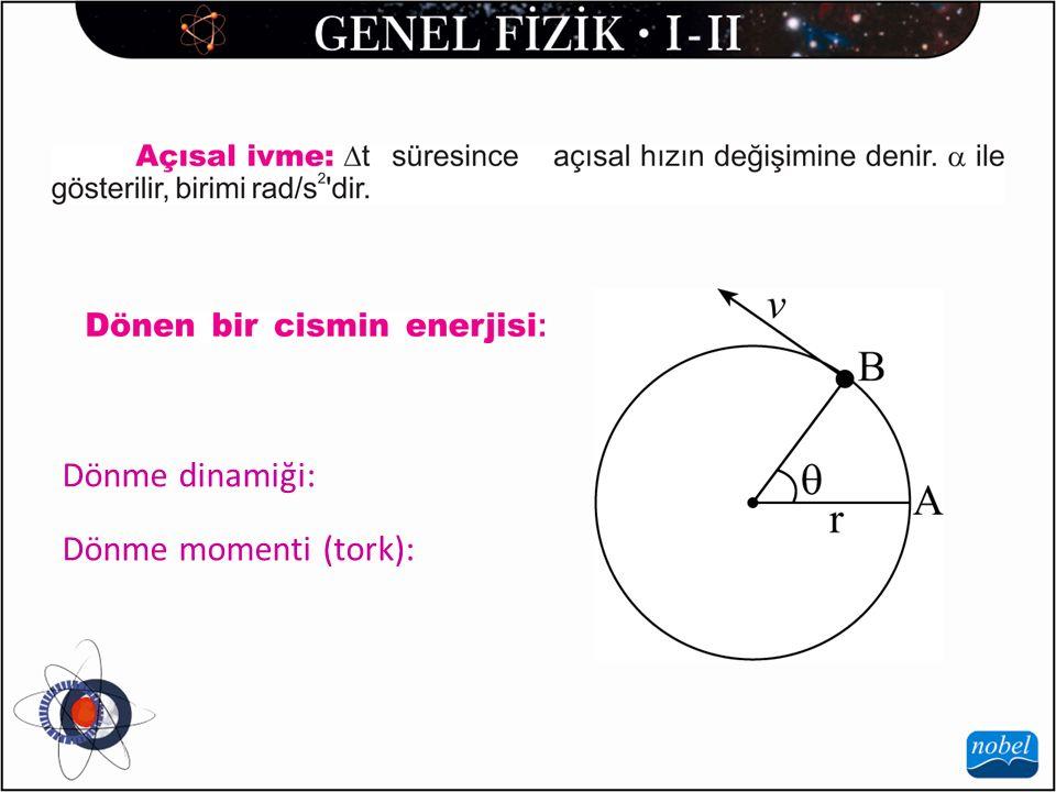 Dönme dinamiği: Dönme momenti (tork):