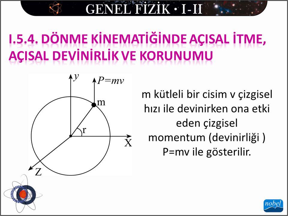 momentum (devinirliği ) P=mv ile gösterilir.