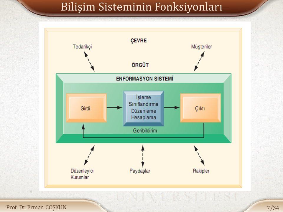 Bilişim Sisteminin Fonksiyonları
