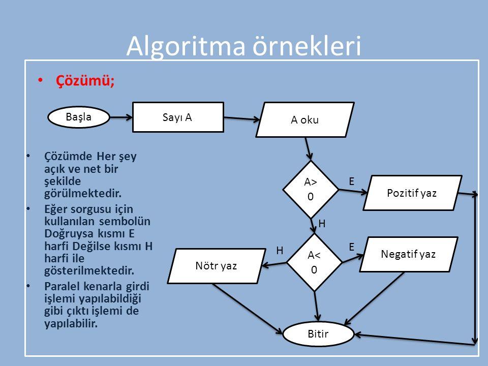 Algoritma örnekleri Çözümü;