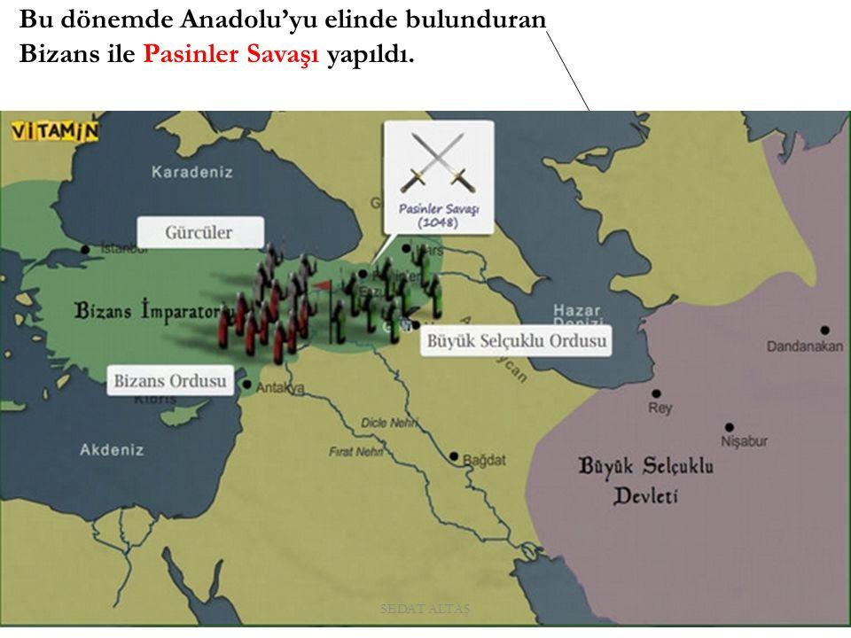 Nedenleri Pasinler Savaşı(1048) Sonuçları
