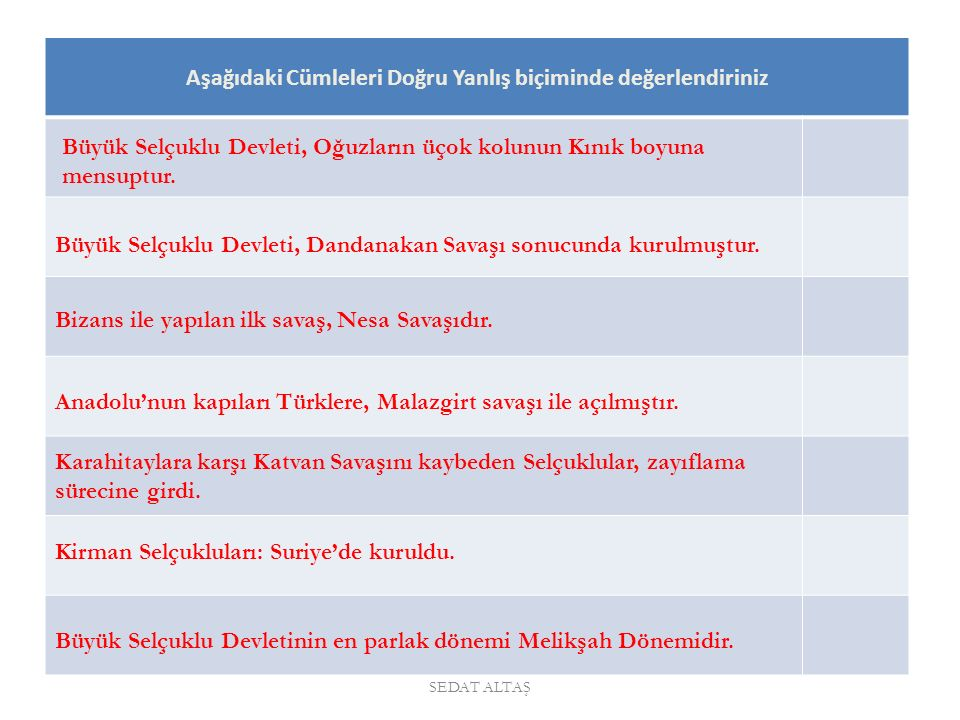 Aşağıdaki Cümleleri Doğru Yanlış biçiminde değerlendiriniz
