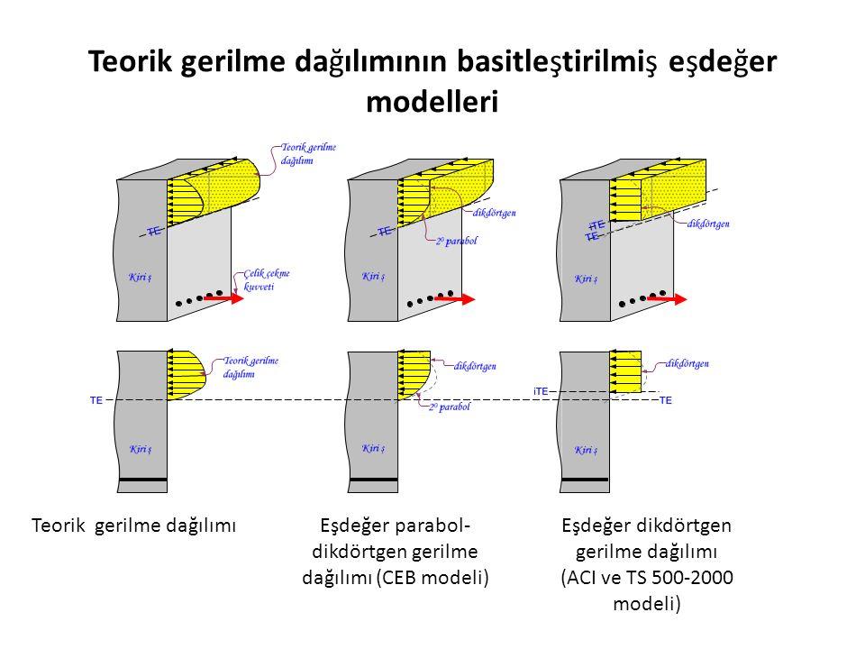Teorik gerilme dağılımının basitleştirilmiş eşdeğer modelleri