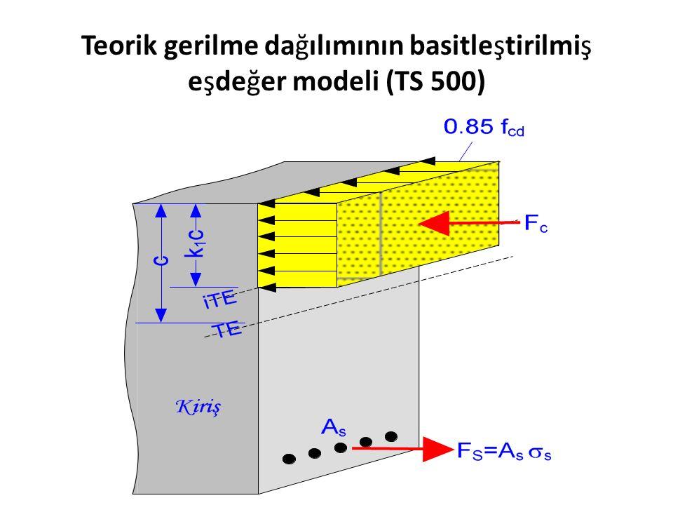 Teorik gerilme dağılımının basitleştirilmiş eşdeğer modeli (TS 500)