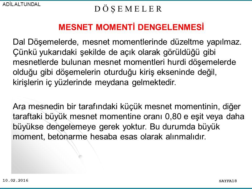 MESNET MOMENTİ DENGELENMESİ