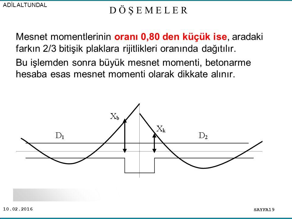 ADİL ALTUNDAL D Ö Ş E M E L E R. Mesnet momentlerinin oranı 0,80 den küçük ise, aradaki farkın 2/3 bitişik plaklara rijitlikleri oranında dağıtılır.