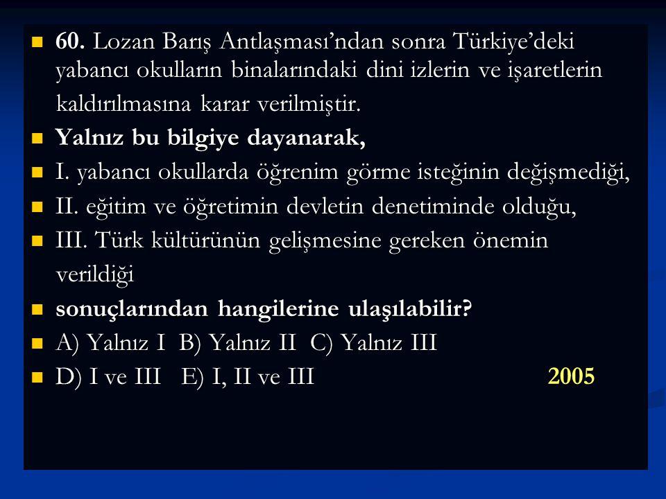 60. Lozan Barış Antlaşması'ndan sonra Türkiye'deki yabancı okulların binalarındaki dini izlerin ve işaretlerin