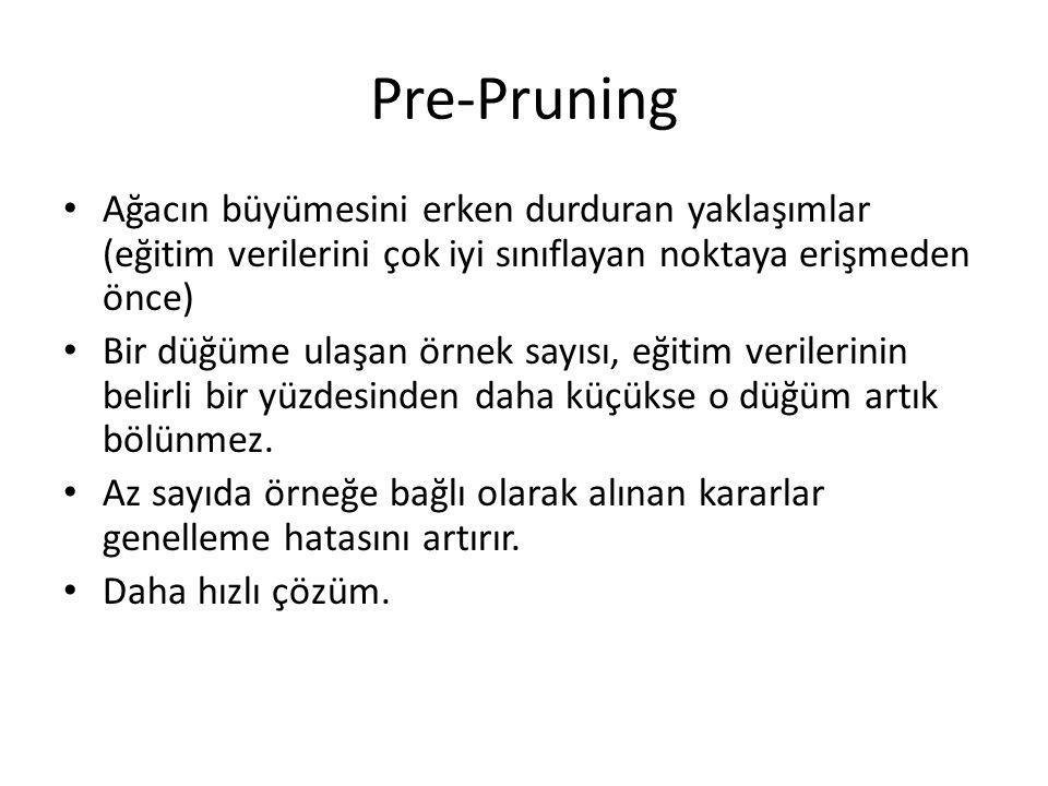 Pre-Pruning Ağacın büyümesini erken durduran yaklaşımlar (eğitim verilerini çok iyi sınıflayan noktaya erişmeden önce)