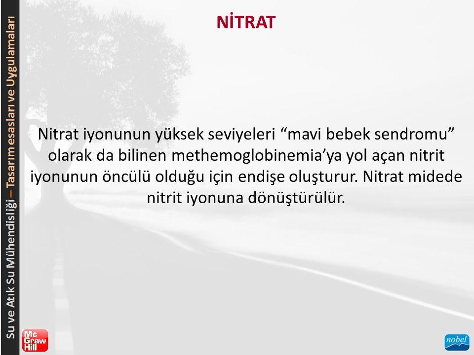 NİTRAT