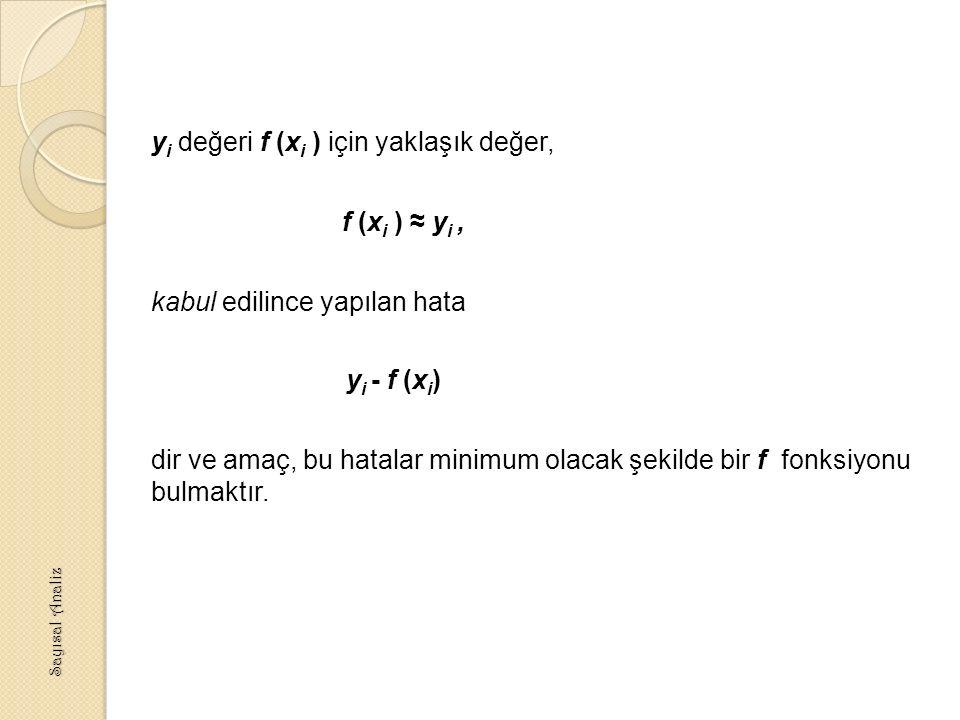 yi değeri f (xi ) için yaklaşık değer, f (xi ) ≈ yi , kabul edilince yapılan hata yi - f (xi) dir ve amaç, bu hatalar minimum olacak şekilde bir f fonksiyonu bulmaktır.