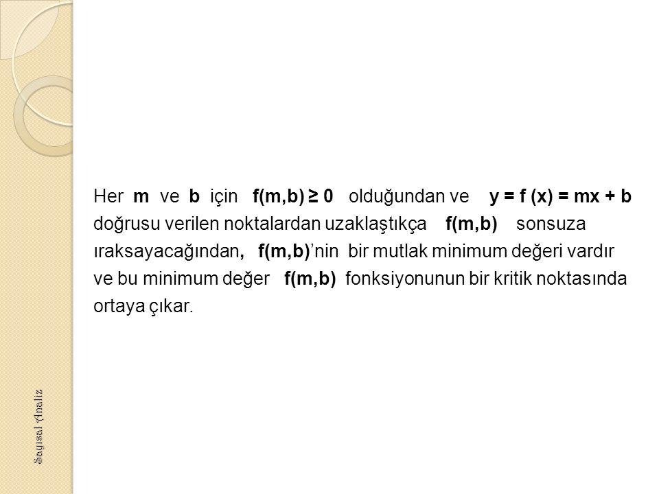Her m ve b için f(m,b) ≥ 0 olduğundan ve y = f (x) = mx + b doğrusu verilen noktalardan uzaklaştıkça f(m,b) sonsuza ıraksayacağından, f(m,b)'nin bir mutlak minimum değeri vardır ve bu minimum değer f(m,b) fonksiyonunun bir kritik noktasında ortaya çıkar.