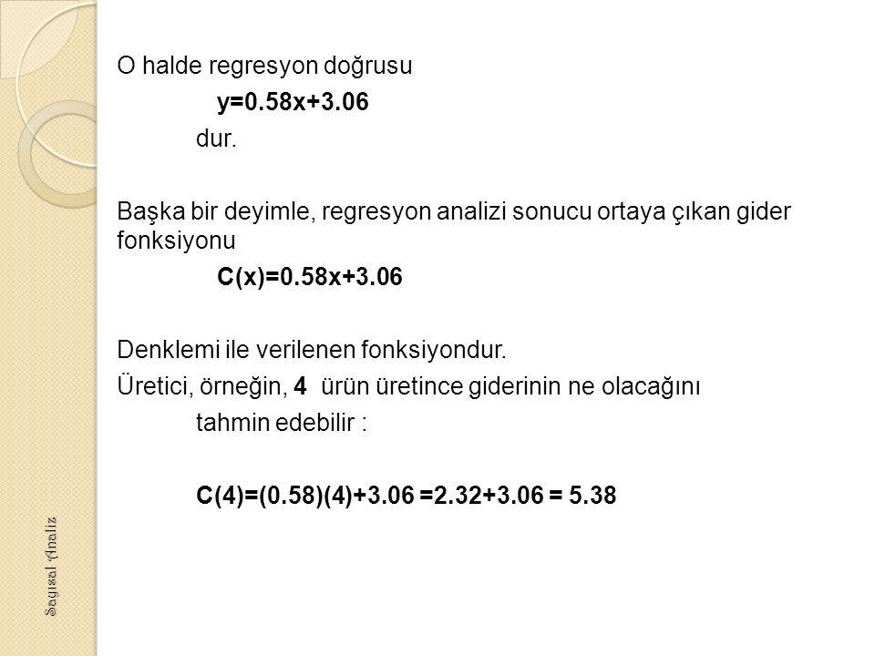 O halde regresyon doğrusu y=0. 58x+3. 06 dur