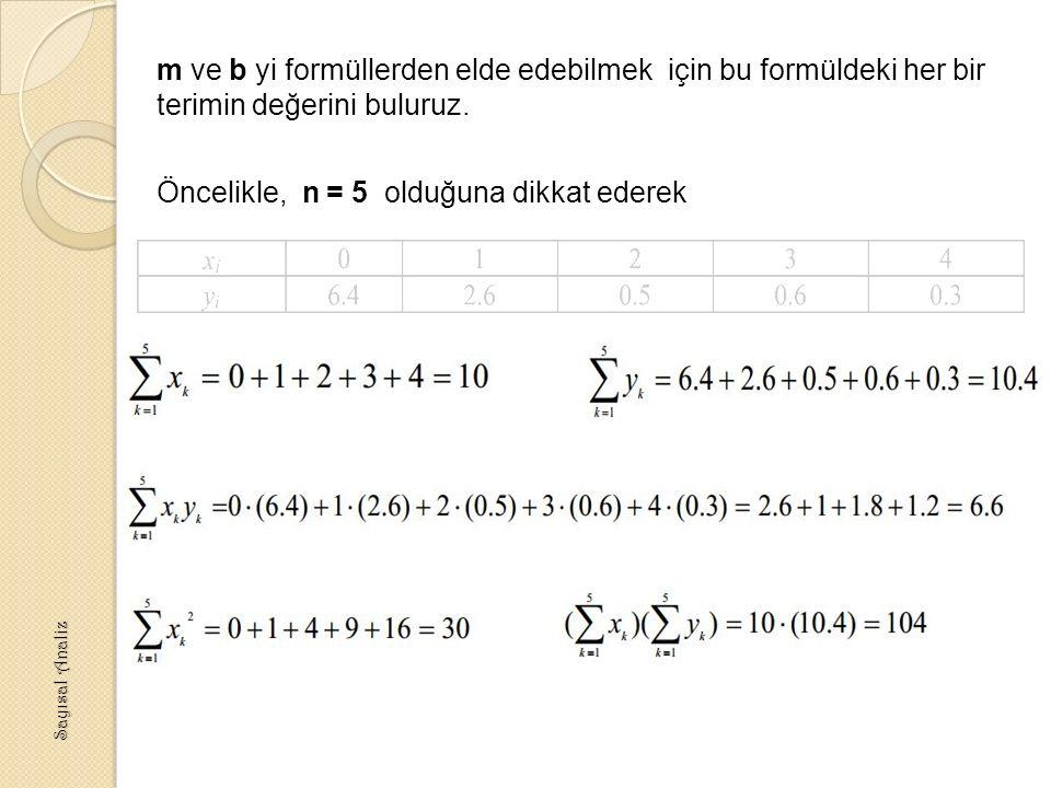 m ve b yi formüllerden elde edebilmek için bu formüldeki her bir terimin değerini buluruz. Öncelikle, n = 5 olduğuna dikkat ederek