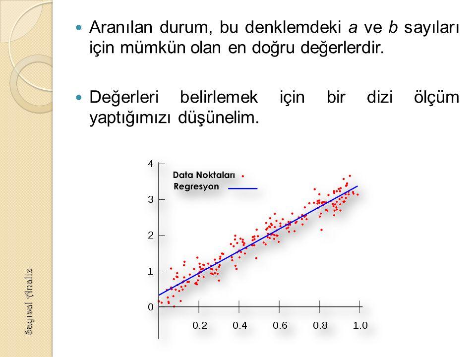 Değerleri belirlemek için bir dizi ölçüm yaptığımızı düşünelim.