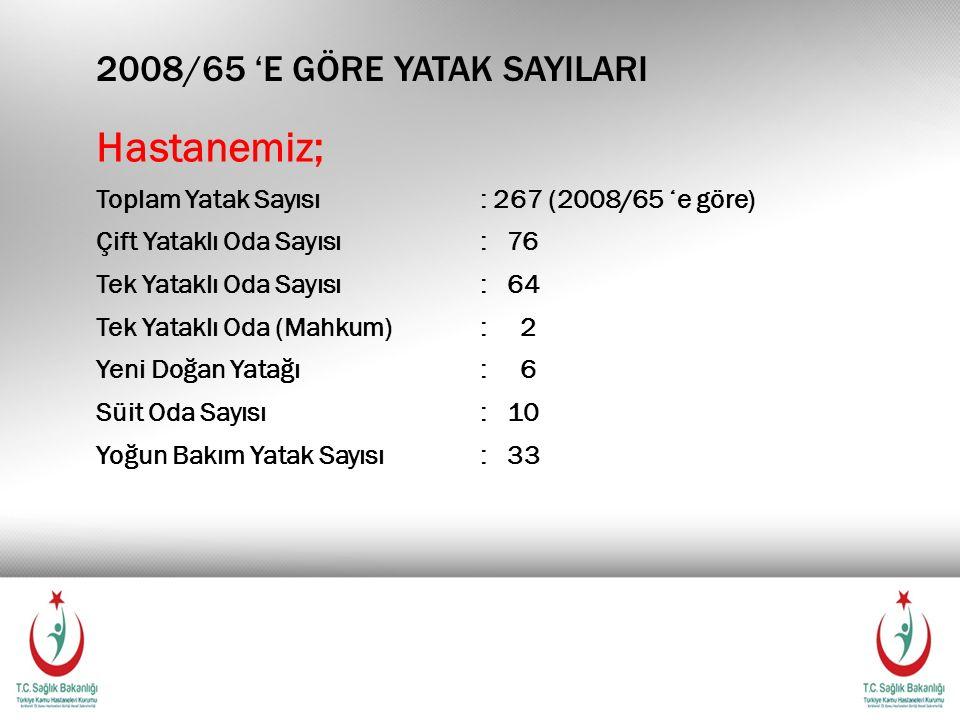 2008/65 'E GÖRE YATAK SAYILARI