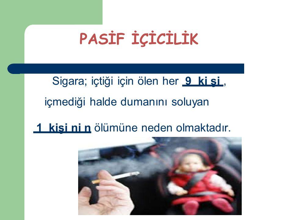 PASİF İÇİCİLİK Sigara; içtiği için ölen her 9 ki şi , içmediği halde dumanını soluyan.