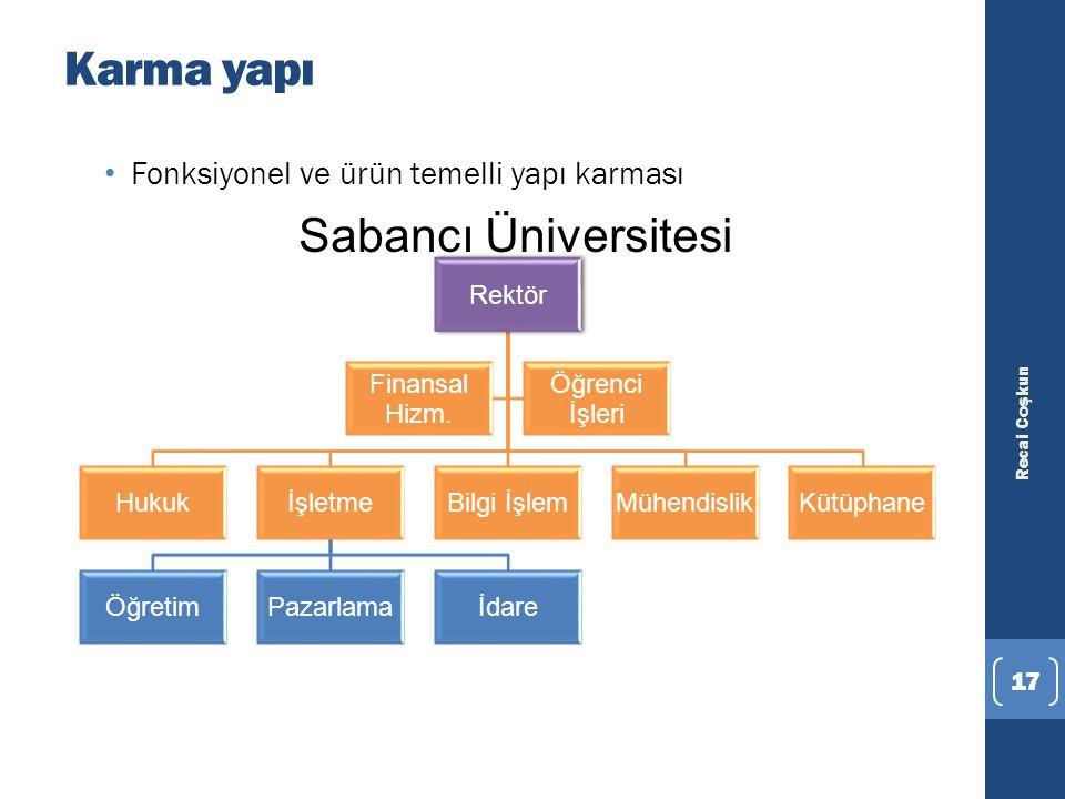 Karma yapı Sabancı Üniversitesi