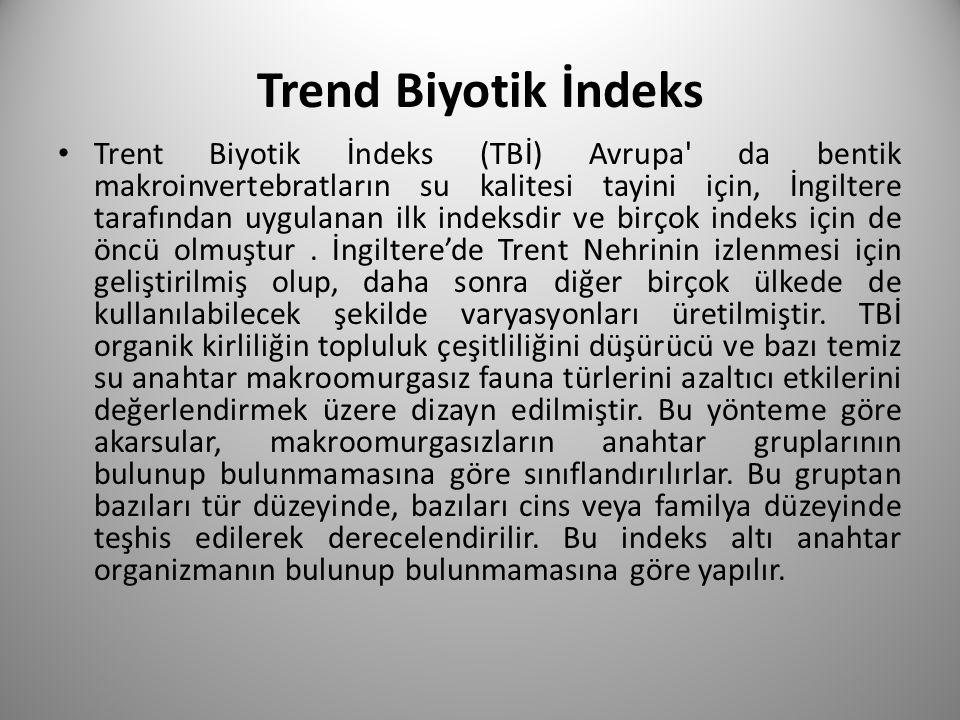 Trend Biyotik İndeks