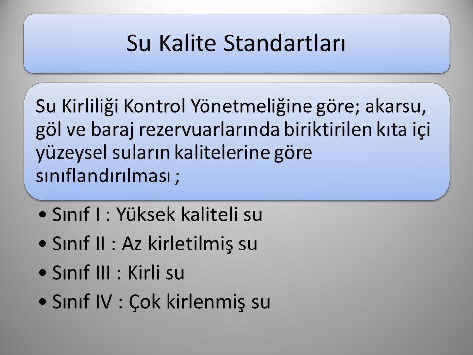 Su Kalite Standartları