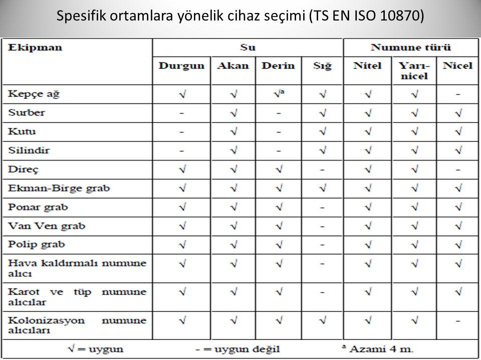 Spesifik ortamlara yönelik cihaz seçimi (TS EN ISO 10870)