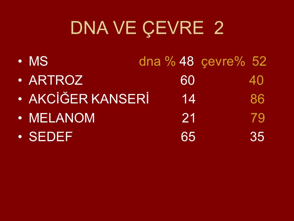 DNA VE ÇEVRE 2 MS dna % 48 çevre% 52 ARTROZ 60 40