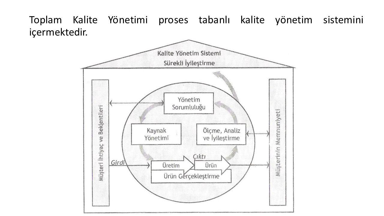 Toplam Kalite Yönetimi proses tabanlı kalite yönetim sistemini içermektedir.