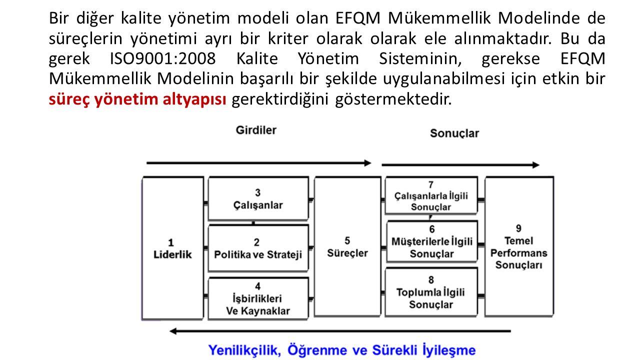 Bir diğer kalite yönetim modeli olan EFQM Mükemmellik Modelinde de süreçlerin yönetimi ayrı bir kriter olarak olarak ele alınmaktadır.