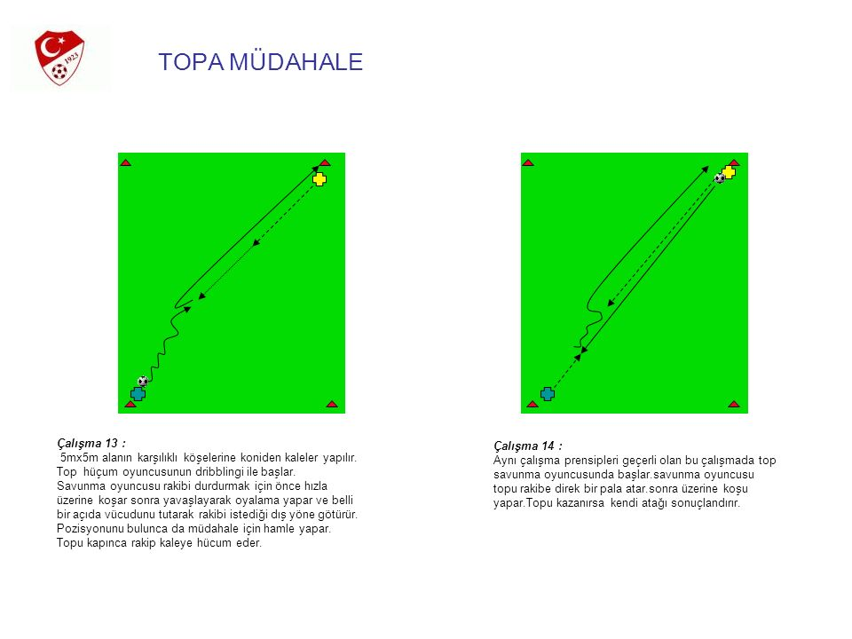 TOPA MÜDAHALE Çalışma 13 : Çalışma 14 :