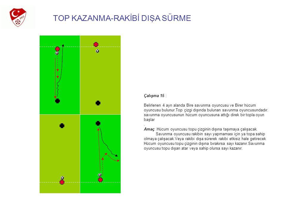 TOP KAZANMA-RAKİBİ DIŞA SÜRME