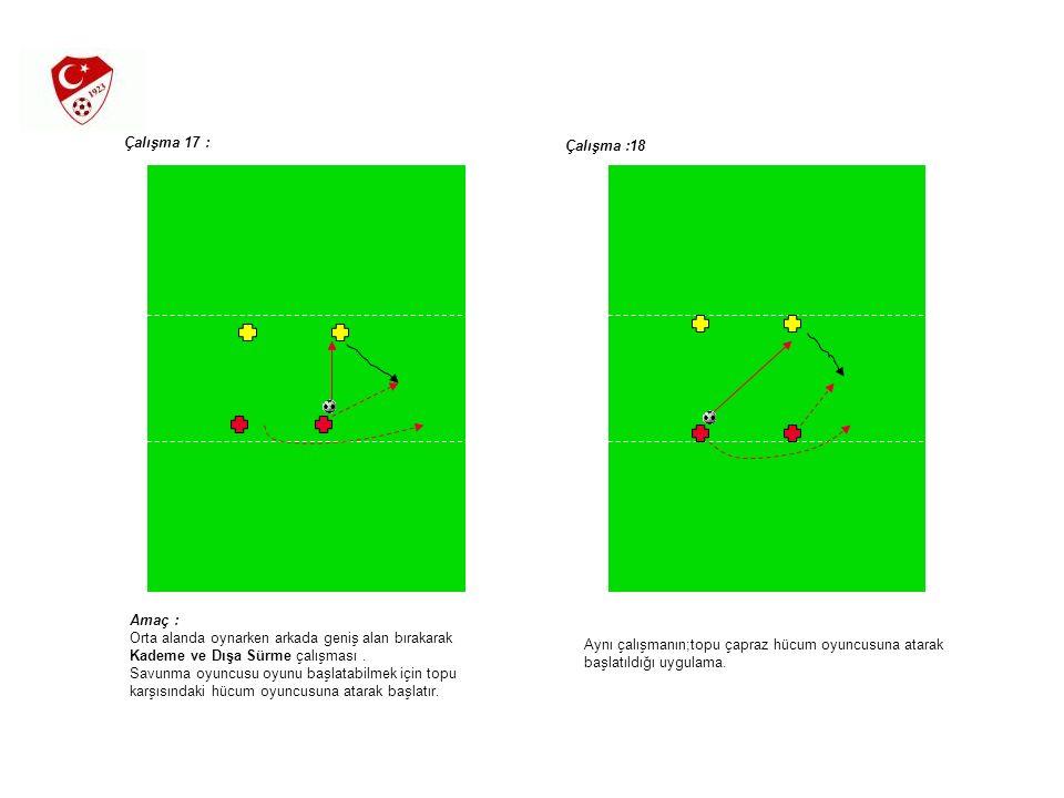 Çalışma 17 : Çalışma :18. Amaç : Orta alanda oynarken arkada geniş alan bırakarak. Kademe ve Dışa Sürme çalışması .