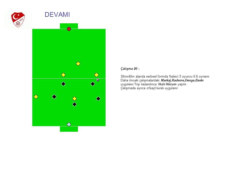 DEVAMI Çalışma 20 : 30mx40m alanda serbest formda 1kaleci 5 oyuncu 6:6 oynanır. Daha önceki çalışmalardaki Markaj,Kademe,Denge,Baskı.