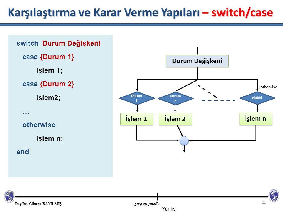 Karşılaştırma ve Karar Verme Yapıları – switch/case