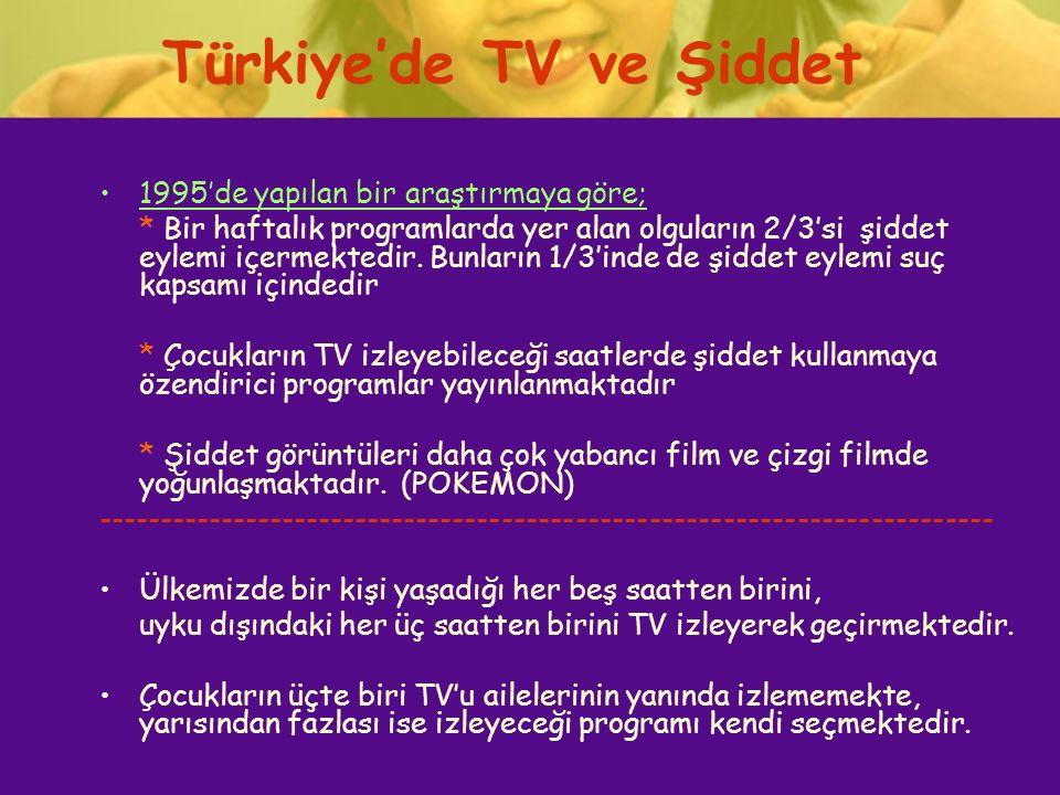 Türkiye'de TV ve Şiddet