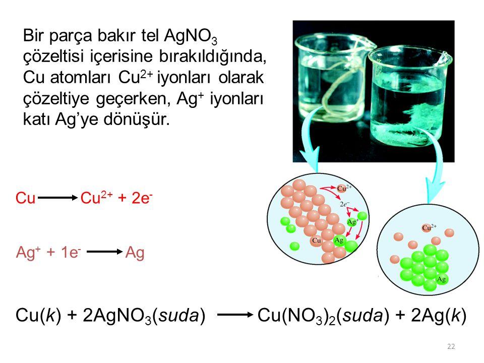 Cu(k) + 2AgNO3(suda) Cu(NO3)2(suda) + 2Ag(k)