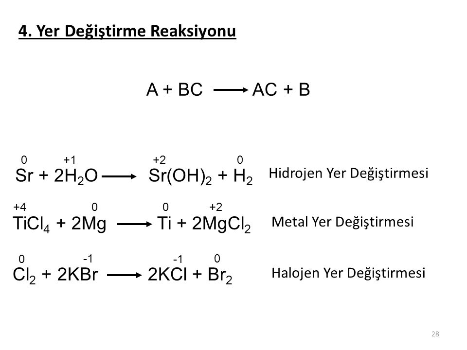 4. Yer Değiştirme Reaksiyonu
