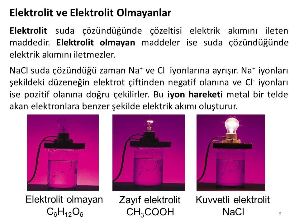 Elektrolit ve Elektrolit Olmayanlar