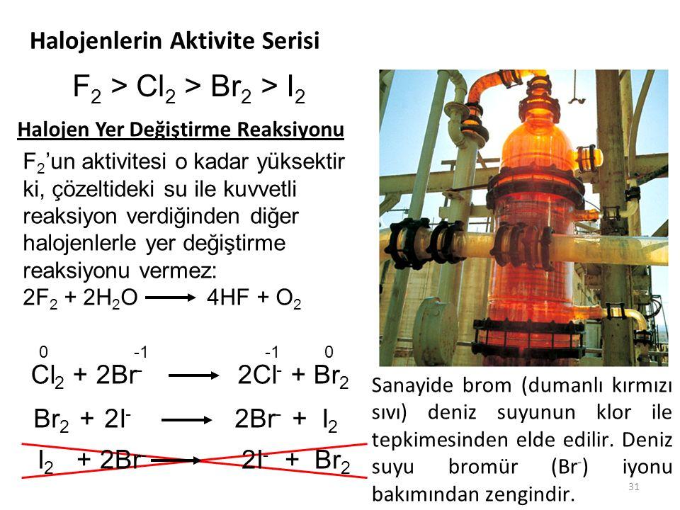 F2 > Cl2 > Br2 > I2 Halojenlerin Aktivite Serisi