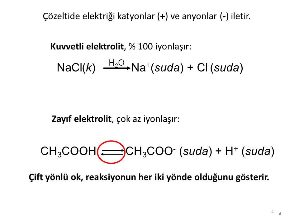 NaCl(k) Na+(suda) + Cl-(suda)