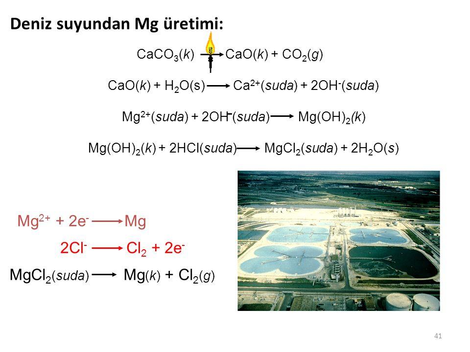 Deniz suyundan Mg üretimi: