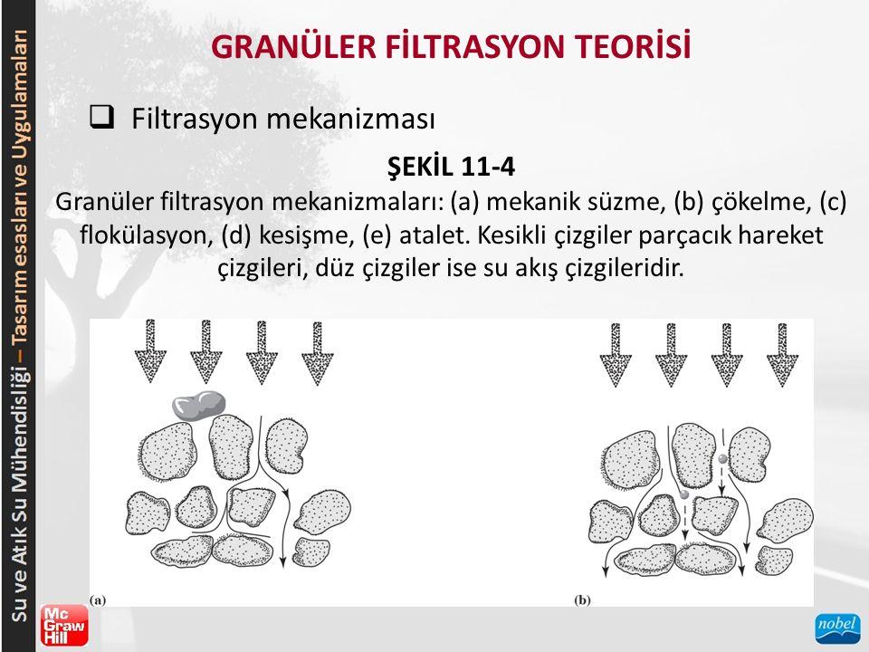 GRANÜLER FİLTRASYON TEORİSİ