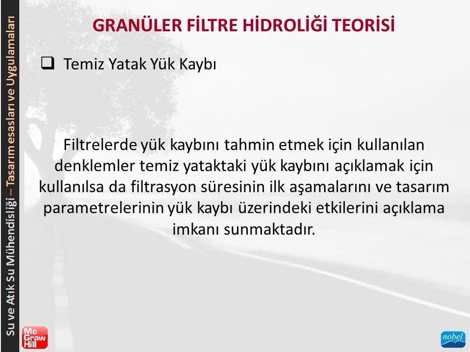 GRANÜLER FİLTRE HİDROLİĞİ TEORİSİ