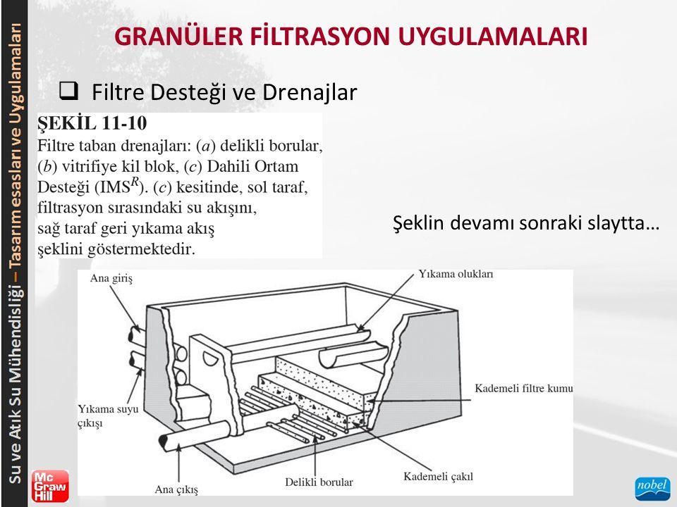 GRANÜLER FİLTRASYON UYGULAMALARI