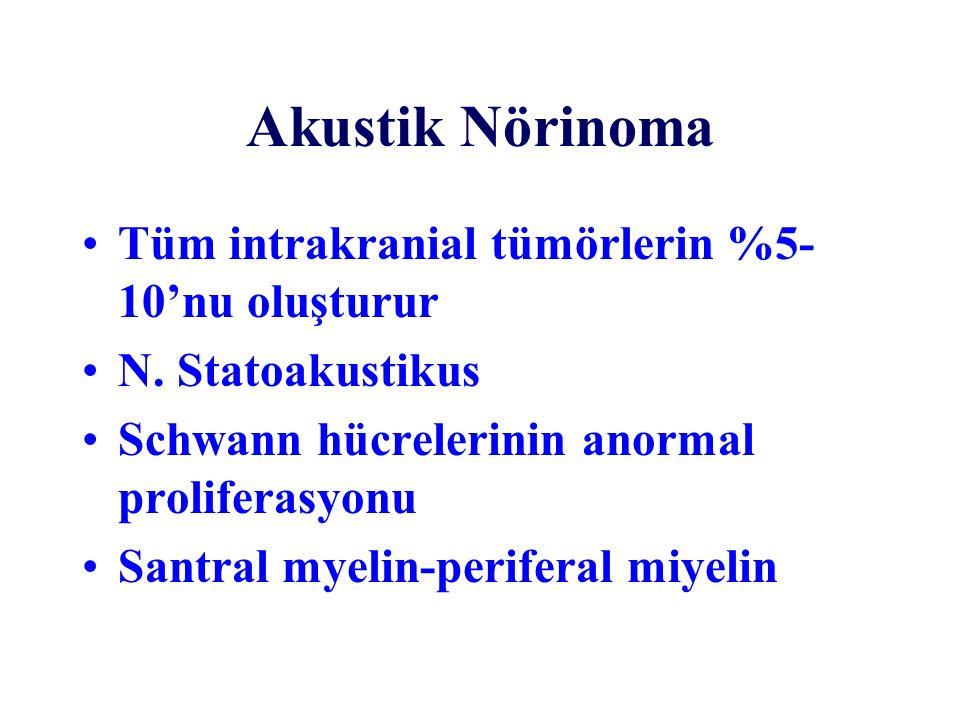 Akustik Nörinoma Tüm intrakranial tümörlerin %5-10'nu oluşturur